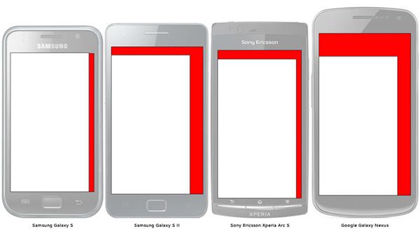 Smartphone-zasloni